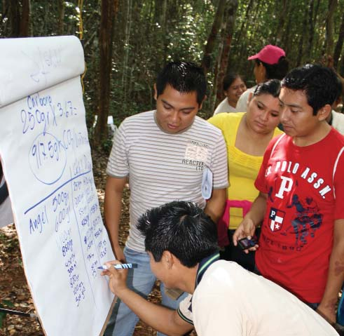 Communities and REDD-MEXICO